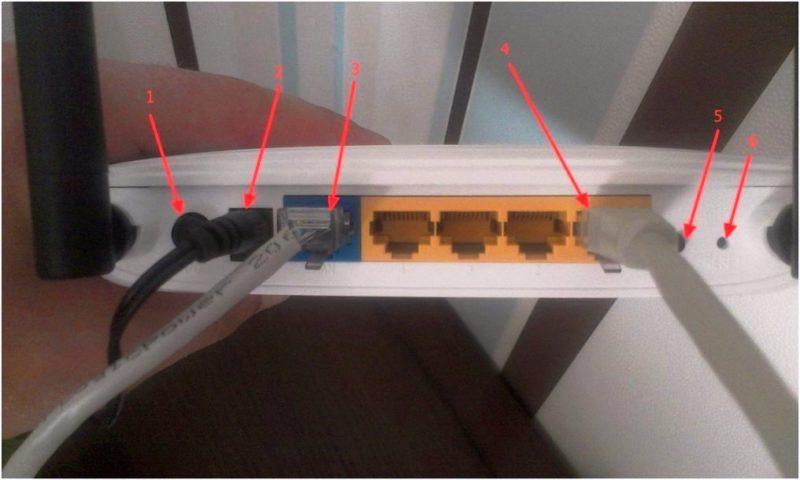 Обозначение кнопок и разъемов на роутере